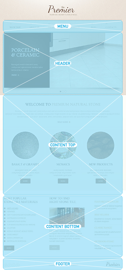 Mild flooring drupal template 44647 for Drupal custom view template